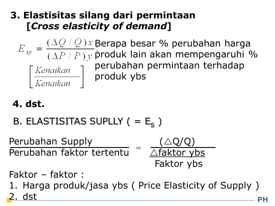 3. Elastisitas silang dari permintaan [Cross elasticity of demand]